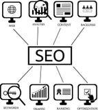 Concepto de la optimización del Search Engine stock de ilustración