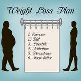 Concepto de la pérdida de peso Foto de archivo