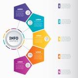 Concepto de la presentación del negocio con 5 opciones Plantilla del web de a stock de ilustración