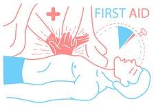 Concepto de la primera ayuda médica ilustración del vector