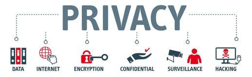 Concepto de la privacidad de la bandera ilustración del vector
