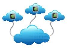 Concepto de la red de Chips Clouds Computing Libre Illustration