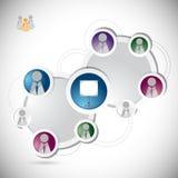 Concepto de la red del estudiante del entrenamiento en línea libre illustration