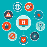 Concepto de la seguridad de Internet del vector en estilo plano Imagen de archivo