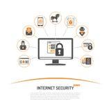 Concepto de la seguridad del Internet Fotos de archivo