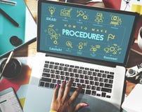 Concepto de la técnica del proceso del acercamiento de la acción de los procedimientos Imagen de archivo libre de regalías