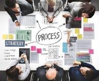 Concepto de la tarea del procedimiento de la práctica de la actividad de la acción de proceso Foto de archivo libre de regalías