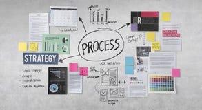 Concepto de la tarea del procedimiento de la práctica de la actividad de la acción de proceso Imagen de archivo