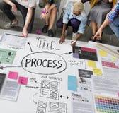 Concepto de la tarea del procedimiento de la práctica de la actividad de la acción de proceso Fotografía de archivo