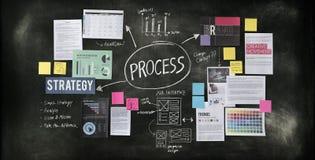 Concepto de la tarea del procedimiento de la práctica de la actividad de la acción de proceso Imagenes de archivo