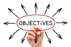Concepto de las flechas de los objetivos Imágenes de archivo libres de regalías