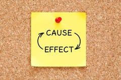 Concepto de las flechas del efecto de la causa en nota pegajosa Fotografía de archivo