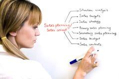 Concepto de las hojas de operación (planning) de ventas fotografía de archivo libre de regalías
