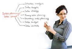 Concepto de las hojas de operación (planning) de ventas imagen de archivo