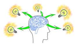 Concepto de las ideas del cerebro humano en el fondo blanco Fotografía de archivo libre de regalías