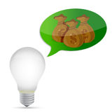 Concepto de las inversiones de la idea Imagen de archivo