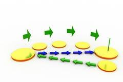 concepto de las trayectorias del intercambio 3d Fotografía de archivo libre de regalías