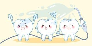 Concepto de los dientes del lavado Imágenes de archivo libres de regalías
