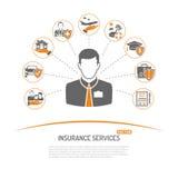 Concepto de los servicios de seguro Imagenes de archivo