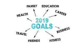 concepto de 2019 metas Carta con palabras claves e iconos ilustración del vector