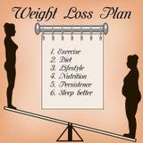 Concepto de pérdida de peso Fotografía de archivo
