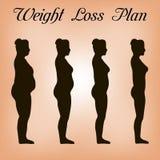 Concepto de pérdida de peso Fotos de archivo libres de regalías