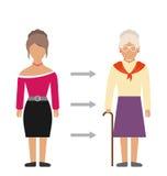 Concepto de proceso del envejecimiento, de jóvenes y de mujer mayor, comparación Gente colorida ilustración del vector