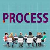 Concepto de proceso del procedimiento de la operación de la estrategia del método fotografía de archivo libre de regalías