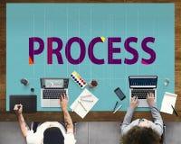 Concepto de proceso del procedimiento de la operación de la estrategia del método fotos de archivo