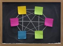 Concepto de red de ordenadores en la pizarra Imagen de archivo libre de regalías