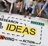 Concepto de Vision de la sugerencia de la estrategia del asunto de las ideas Imagen de archivo