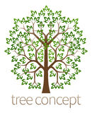 Concepto del árbol Imagenes de archivo