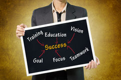 Concepto del éxito de la escritura de la mujer de negocios por la meta, visión, trabajo en equipo Imagenes de archivo