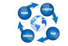 Concepto del éxito de la visión del plan de la estrategia Imagen de archivo libre de regalías