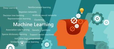 Concepto del algoritmo de aprendizaje de máquina con el tema relacionado tal como árbol de decisión Imagen de archivo