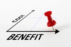 Concepto del análisis de costes y beneficios Foto de archivo