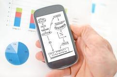 Concepto del cambio del negocio en un smartphone imagenes de archivo
