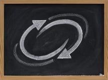 Concepto del ciclo, del bucle o del feedback Foto de archivo