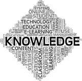 Concepto del conocimiento en nube de la etiqueta Imágenes de archivo libres de regalías