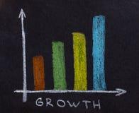 Concepto del crecimiento Foto de archivo libre de regalías