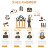 Concepto del crimen y del castigo Imagen de archivo libre de regalías