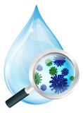 Concepto del descenso del agua de las bacterias Fotos de archivo libres de regalías