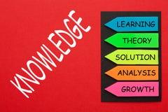 Concepto del diagrama del conocimiento fotografía de archivo libre de regalías