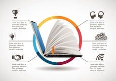 Concepto del Elearning - sistema de aprendizaje en línea libre illustration
