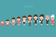 Concepto del envejecimiento de caracteres femeninos stock de ilustración