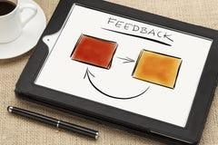 Concepto del feedback Imagen de archivo
