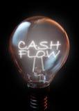 Concepto del flujo de liquidez Imagen de archivo