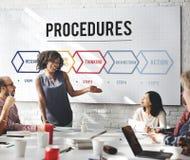 Concepto del flujo de trabajo de los procedimientos del plan de operación de la acción Imagenes de archivo