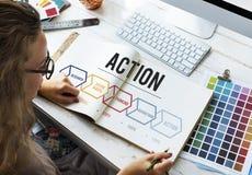 Concepto del flujo de trabajo de los procedimientos del plan de operación de la acción Foto de archivo libre de regalías