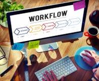 Concepto del flujo de trabajo de los procedimientos del plan de operación de la acción Imagen de archivo